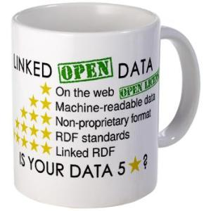 Berners-Lee Linked Data