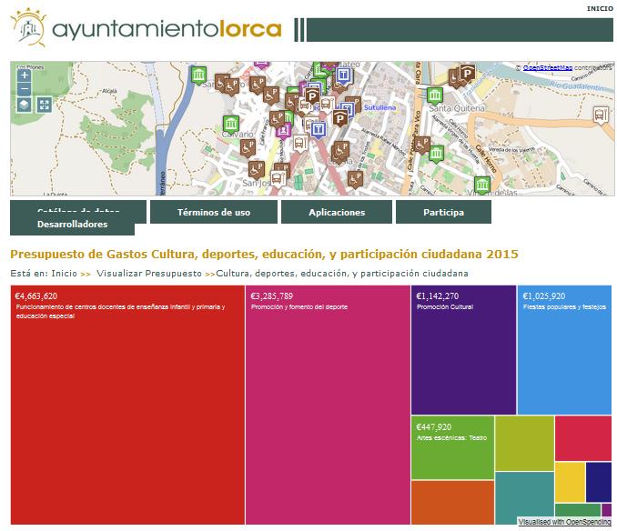 Visualización del Presupuesto del Ayuntamiento de Lorca con Open Spending