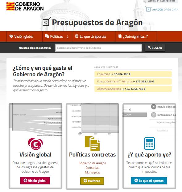 Presupuestos del Gobierno de Aragón